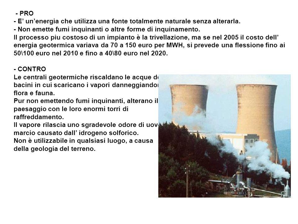 - PRO - E' un'energia che utilizza una fonte totalmente naturale senza alterarla. - Non emette fumi inquinanti o altre forme di inquinamento.