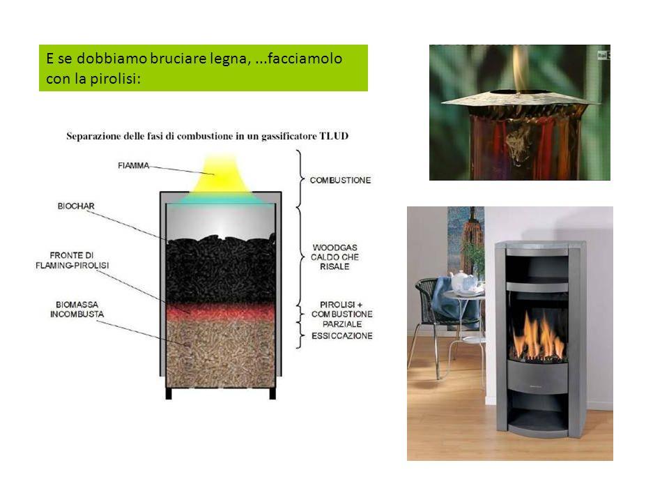 E se dobbiamo bruciare legna, ...facciamolo con la pirolisi: