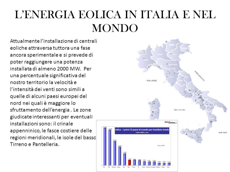 L'ENERGIA EOLICA IN ITALIA E NEL MONDO