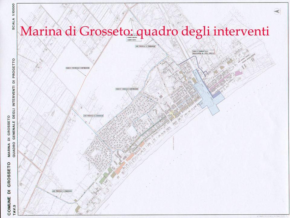 Marina di Grosseto: quadro degli interventi