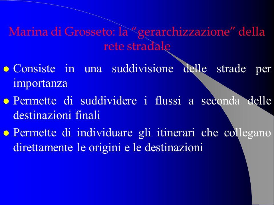 Marina di Grosseto: la gerarchizzazione della rete stradale