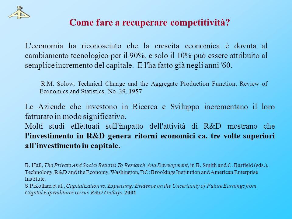 Come fare a recuperare competitività