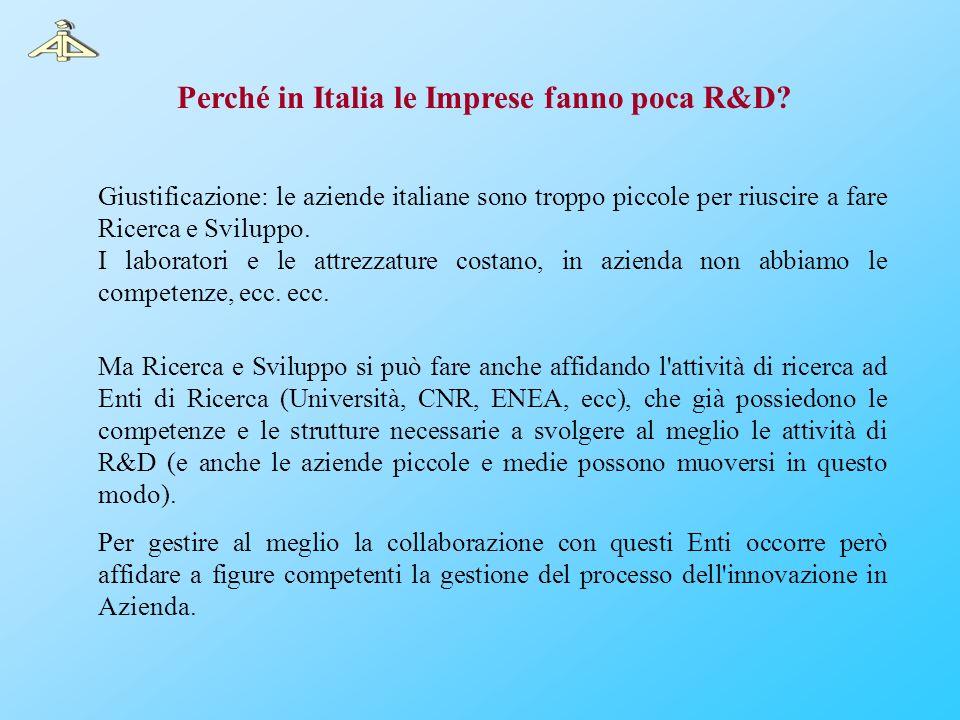 Perché in Italia le Imprese fanno poca R&D