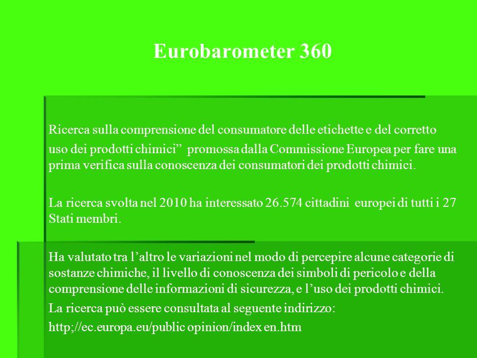 Eurobarometer 360 Ricerca sulla comprensione del consumatore delle etichette e del corretto.