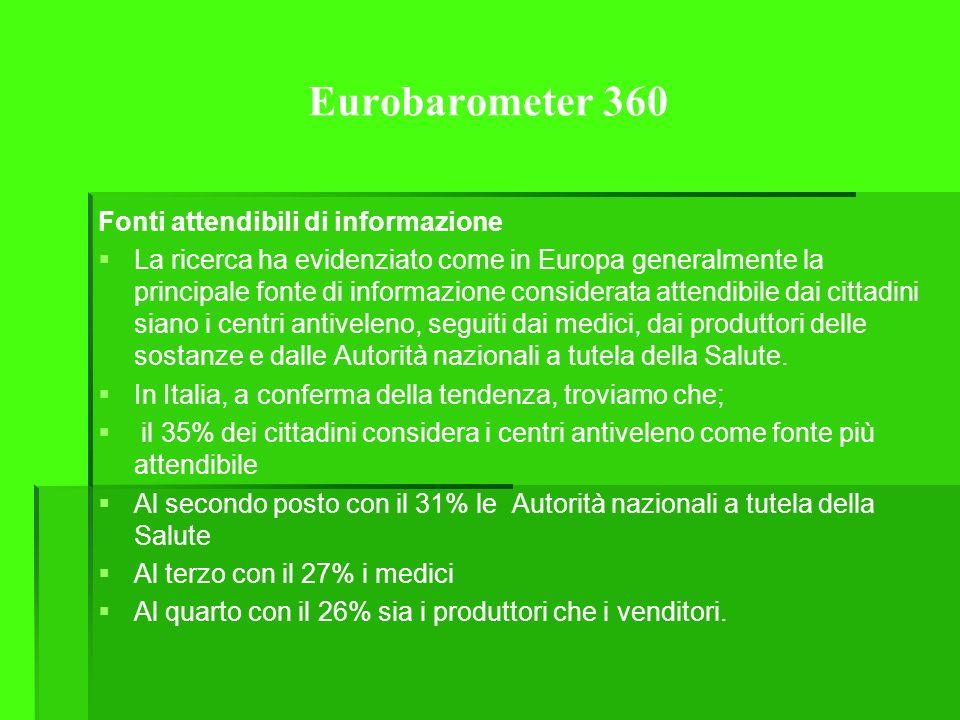 Eurobarometer 360 Fonti attendibili di informazione