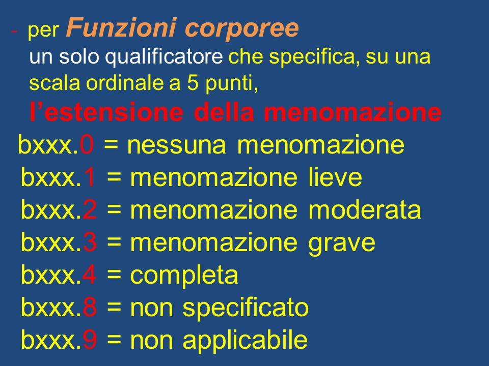 bxxx.1 = menomazione lieve bxxx.2 = menomazione moderata