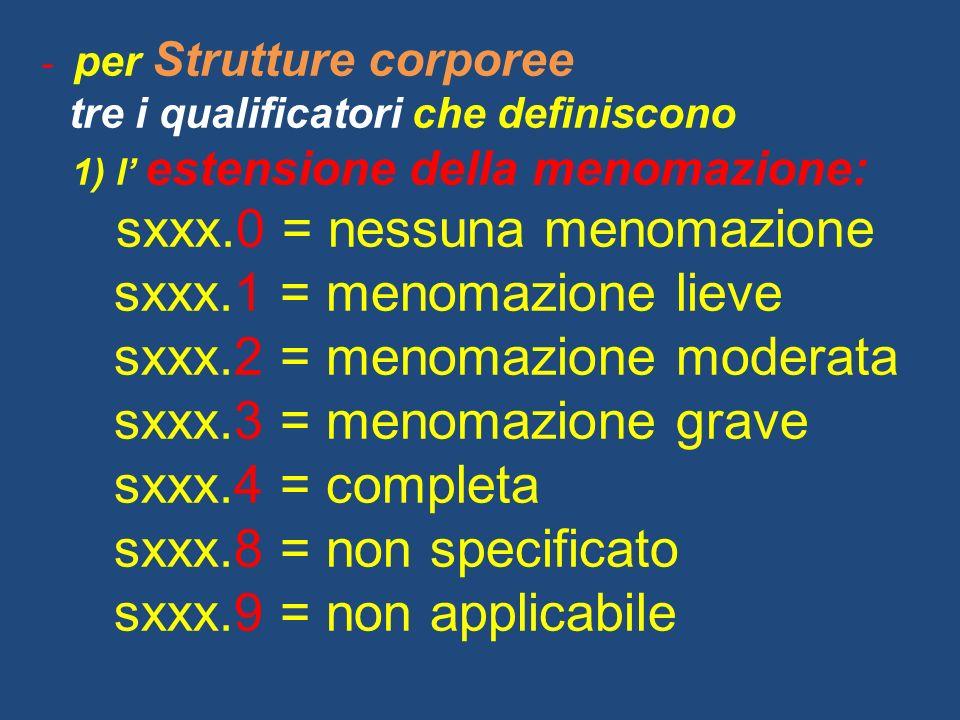 sxxx.1 = menomazione lieve sxxx.2 = menomazione moderata