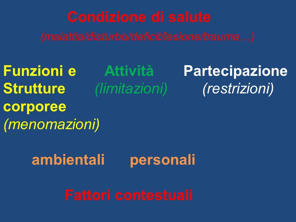 Condizione di salute (malattia/disturbo/deficit/lesione/trauma…)