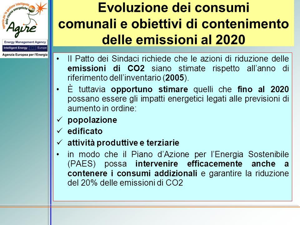 Evoluzione dei consumi comunali e obiettivi di contenimento delle emissioni al 2020