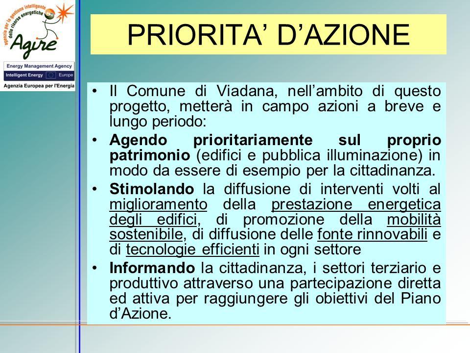 PRIORITA' D'AZIONEIl Comune di Viadana, nell'ambito di questo progetto, metterà in campo azioni a breve e lungo periodo: