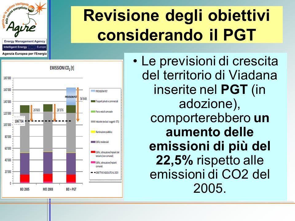 Revisione degli obiettivi considerando il PGT