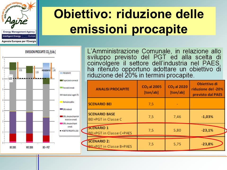 Obiettivo: riduzione delle emissioni procapite