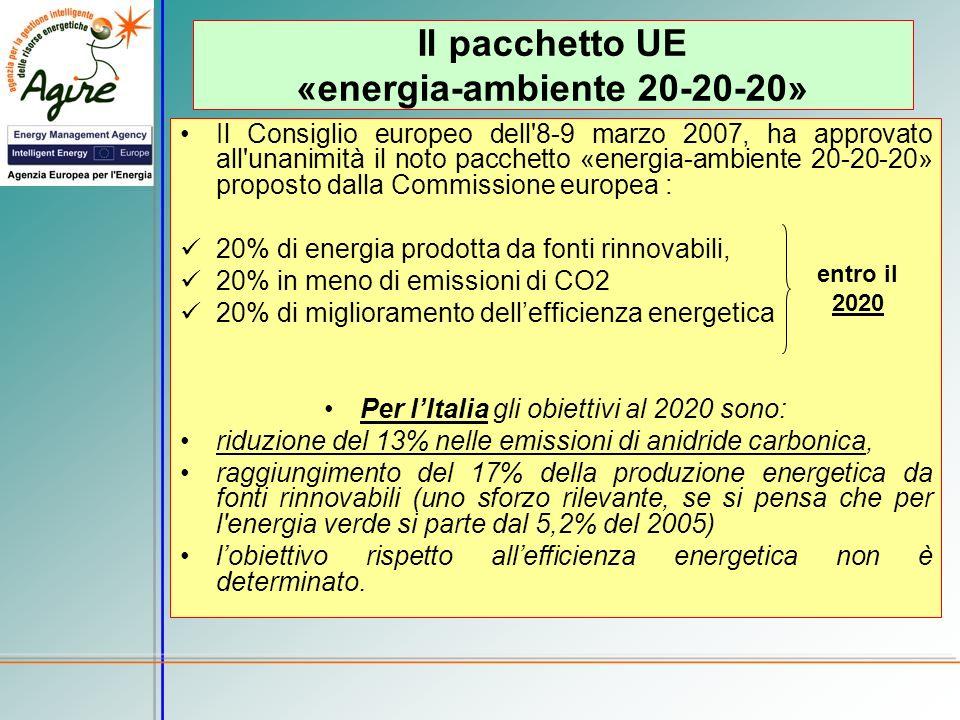 Il pacchetto UE «energia-ambiente 20-20-20»