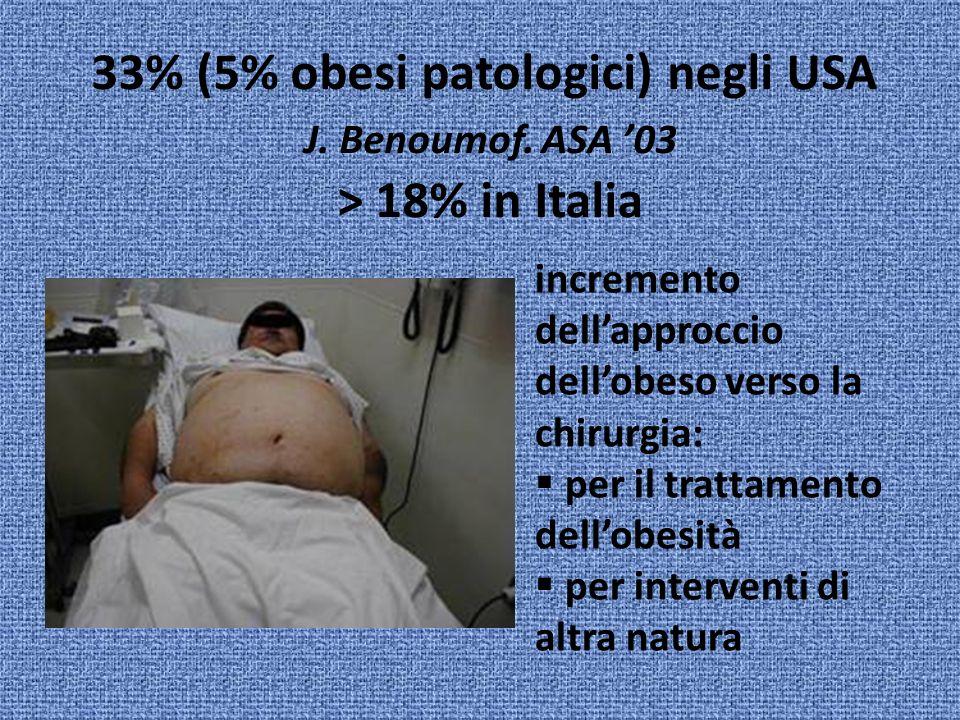 33% (5% obesi patologici) negli USA J. Benoumof