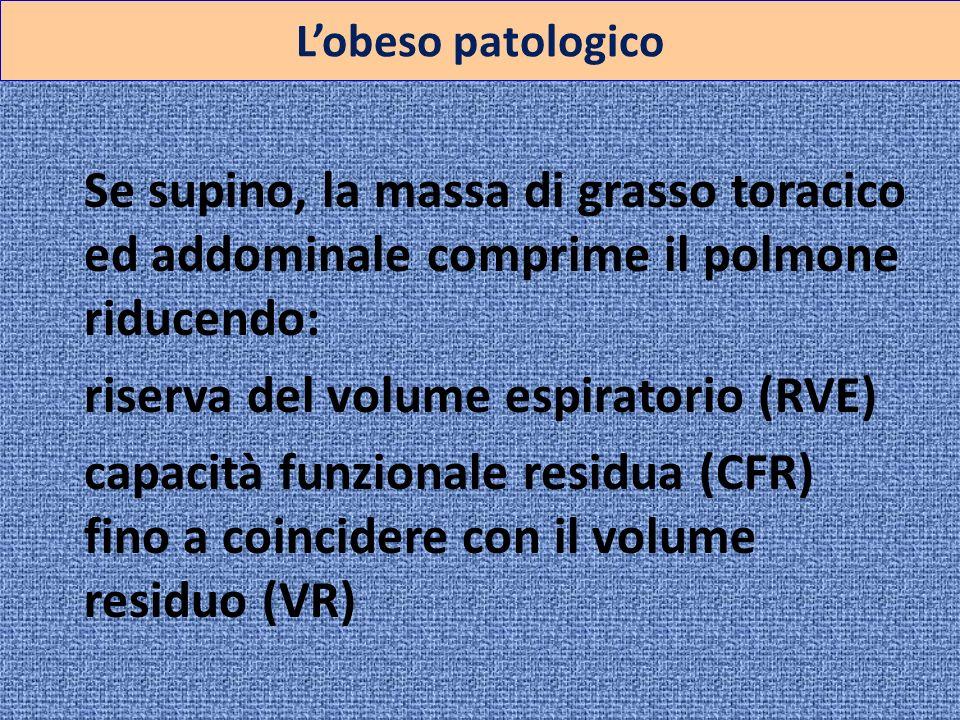 riserva del volume espiratorio (RVE)