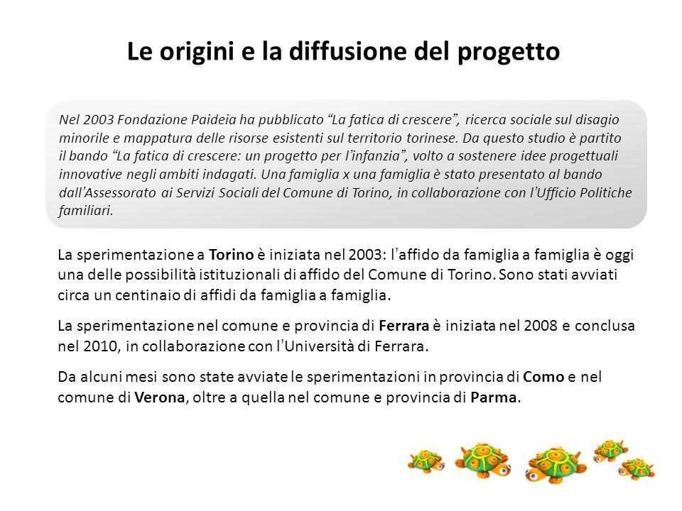 Le origini e la diffusione del progetto