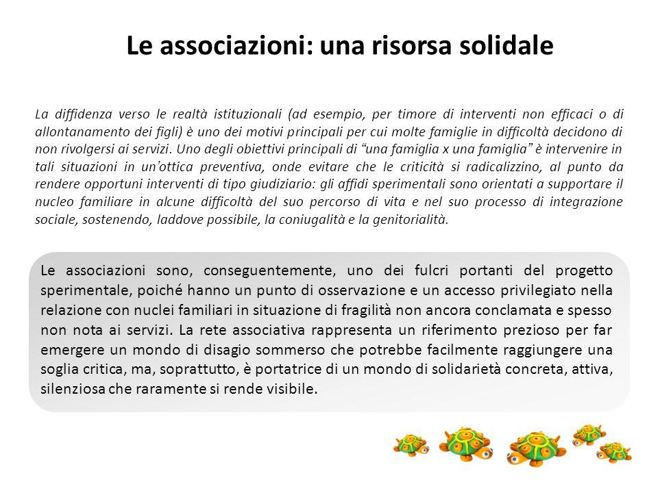Le associazioni: una risorsa solidale