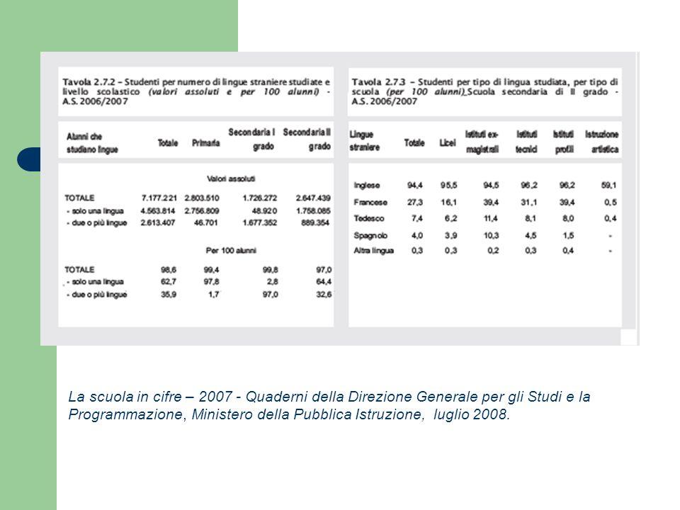 La scuola in cifre – 2007 - Quaderni della Direzione Generale per gli Studi e la Programmazione, Ministero della Pubblica Istruzione, luglio 2008.