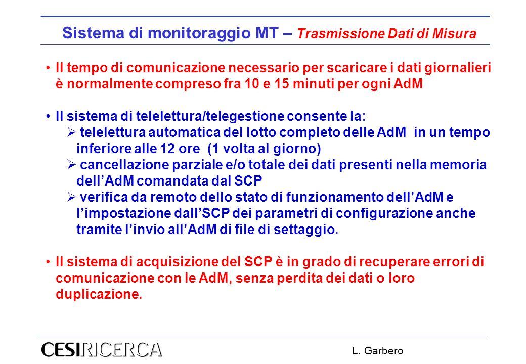 Sistema di monitoraggio MT – Trasmissione Dati di Misura