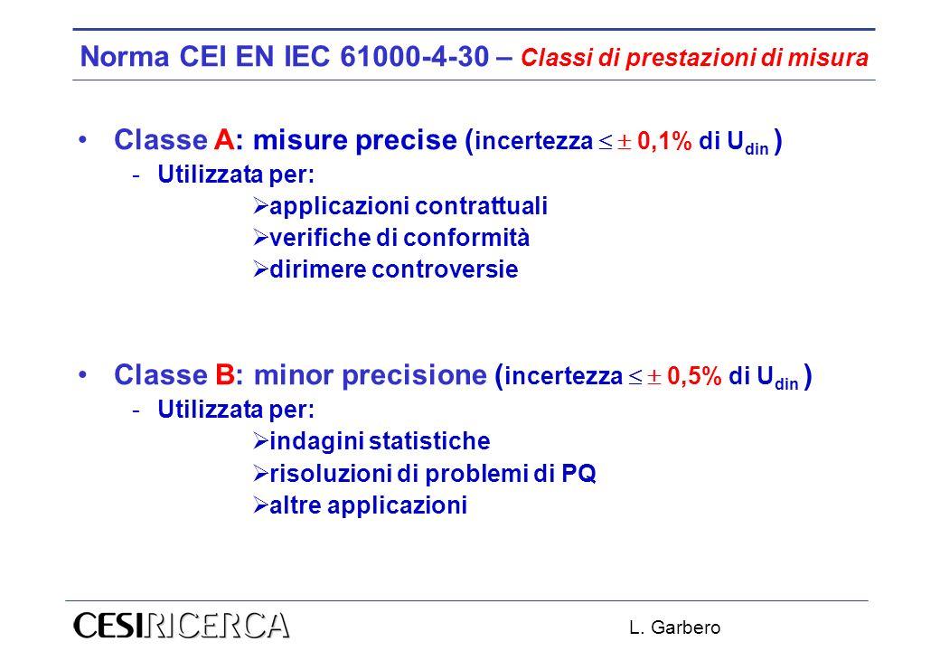 Norma CEI EN IEC 61000-4-30 – Classi di prestazioni di misura
