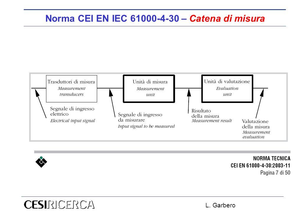 Norma CEI EN IEC 61000-4-30 – Catena di misura
