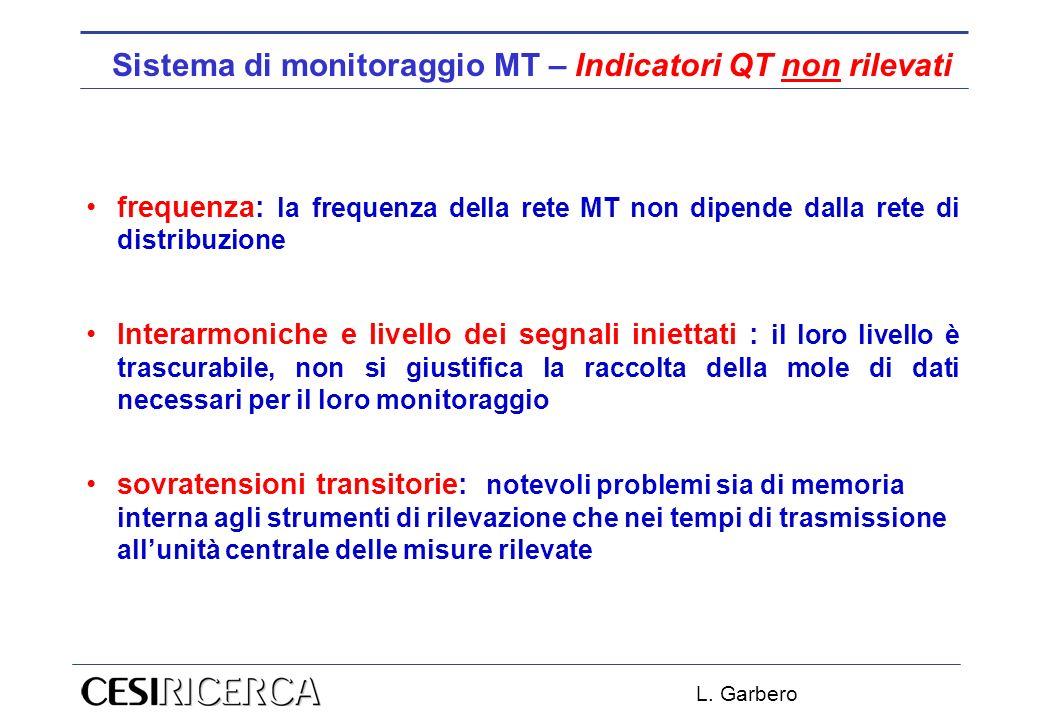 Sistema di monitoraggio MT – Indicatori QT non rilevati