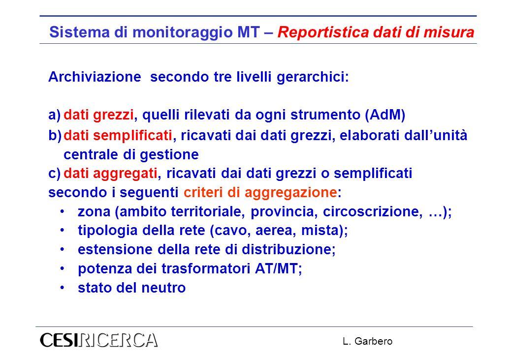 Sistema di monitoraggio MT – Reportistica dati di misura