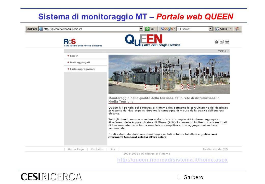 Sistema di monitoraggio MT – Portale web QUEEN