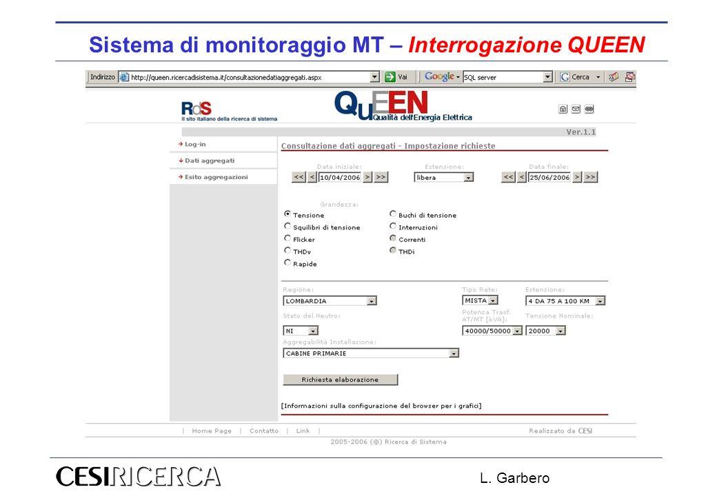 Sistema di monitoraggio MT – Interrogazione QUEEN
