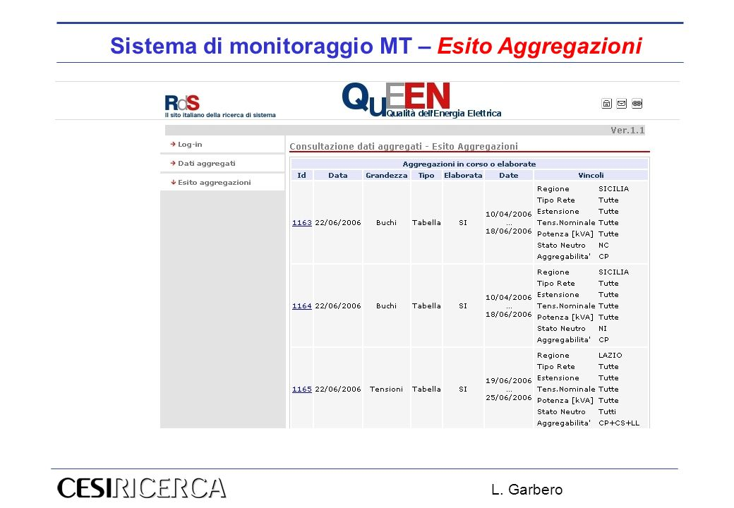 Sistema di monitoraggio MT – Esito Aggregazioni