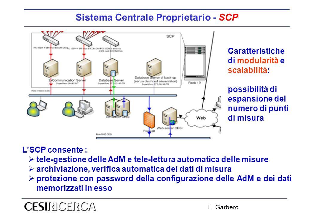 Sistema Centrale Proprietario - SCP