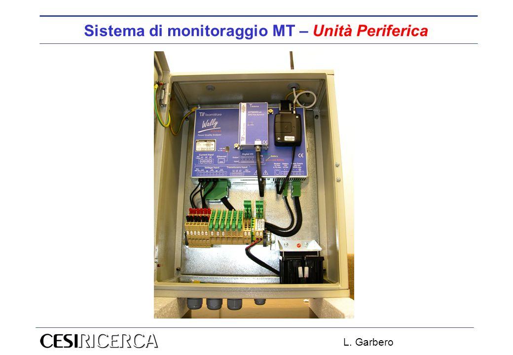 Sistema di monitoraggio MT – Unità Periferica