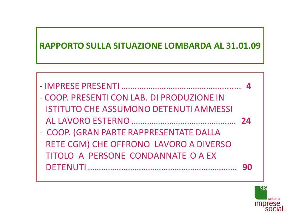 RAPPORTO SULLA SITUAZIONE LOMBARDA AL 31.01.09