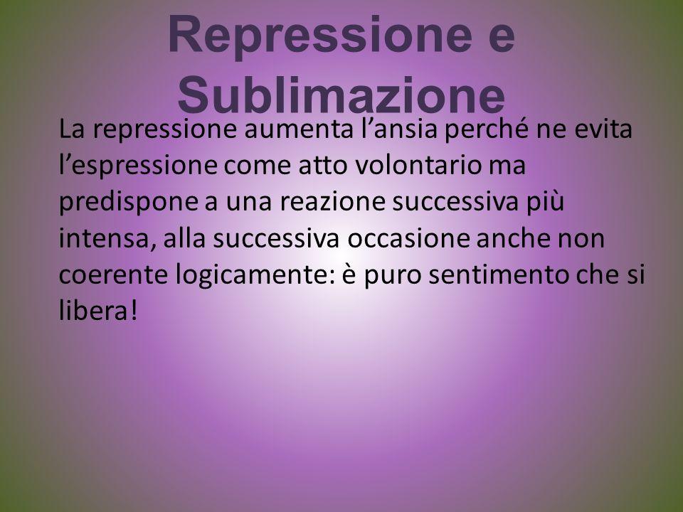 Repressione e Sublimazione