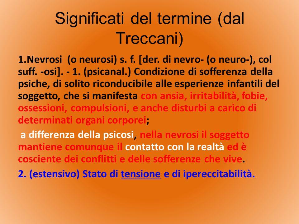 Significati del termine (dal Treccani)