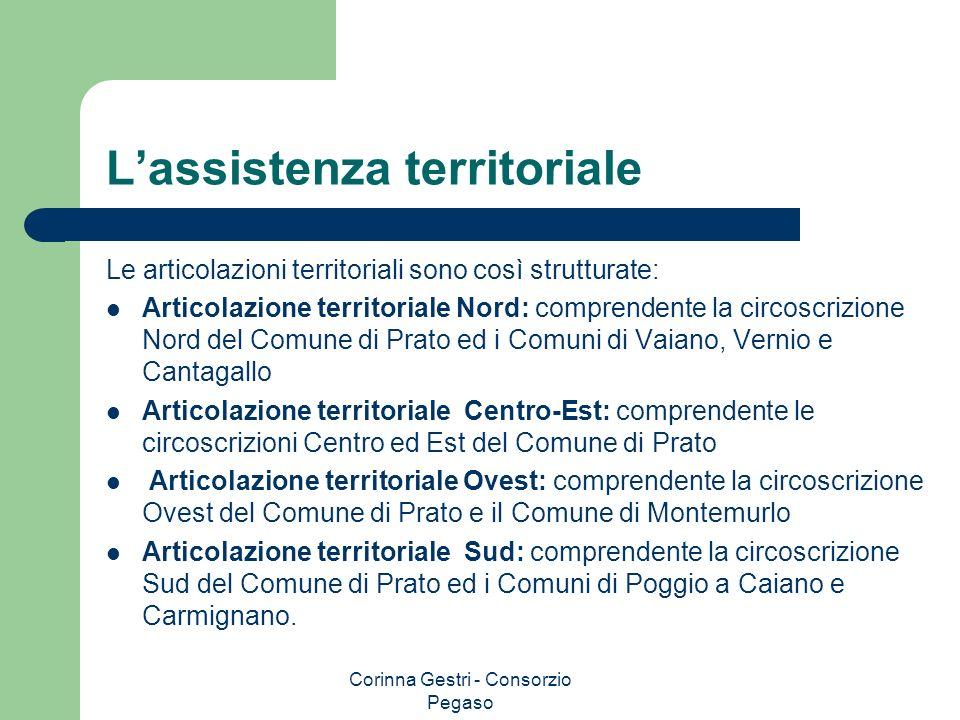 L'assistenza territoriale