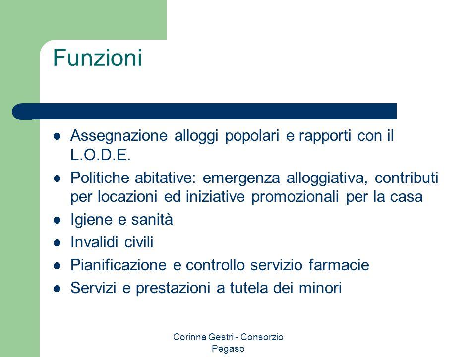 Corinna Gestri - Consorzio Pegaso