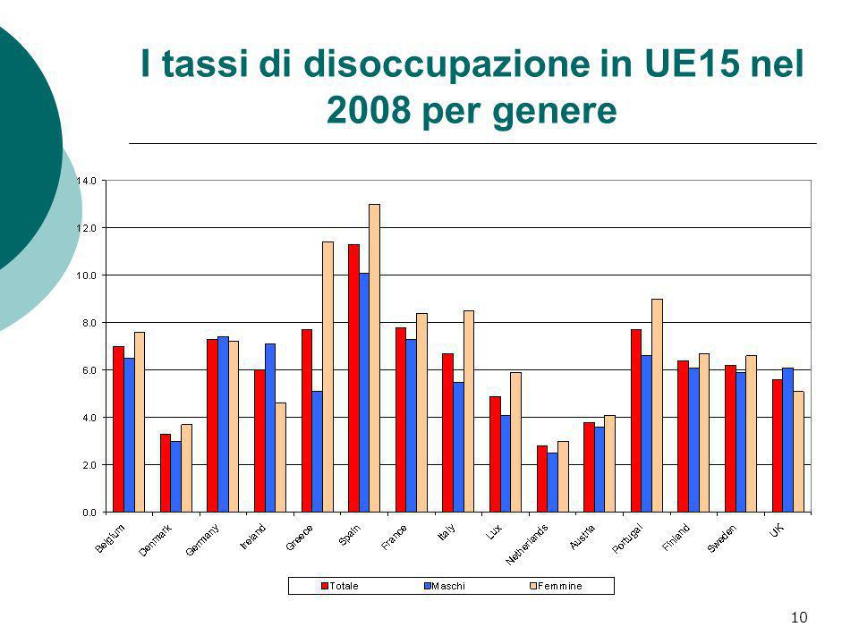 I tassi di disoccupazione in UE15 nel 2008 per genere