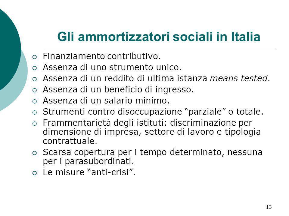 Gli ammortizzatori sociali in Italia