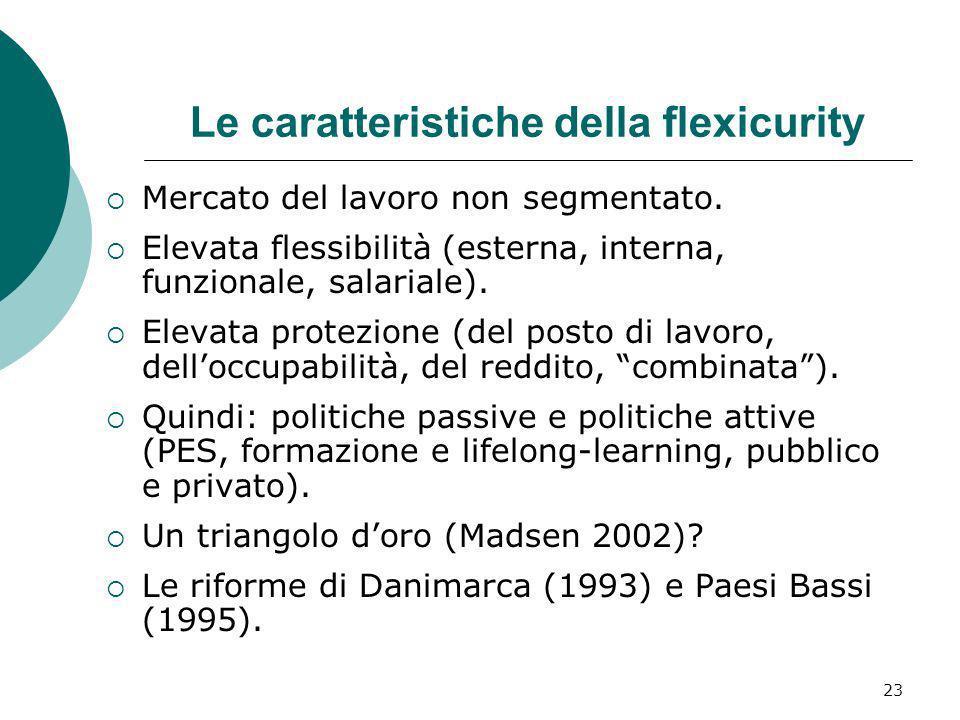 Le caratteristiche della flexicurity