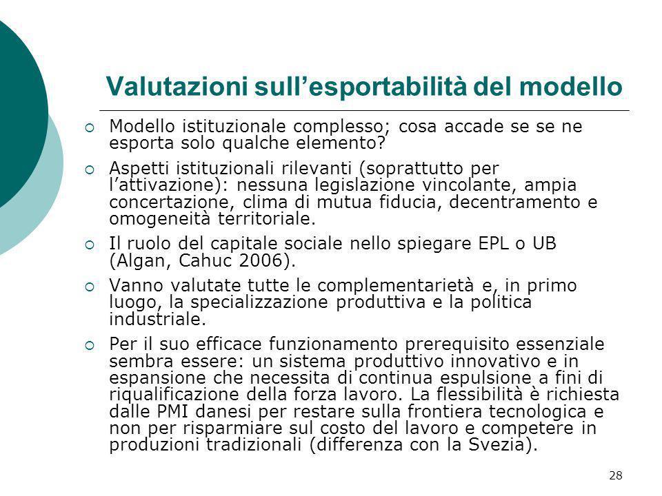 Valutazioni sull'esportabilità del modello