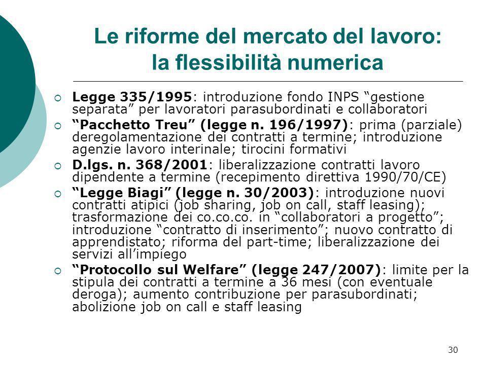 Le riforme del mercato del lavoro: la flessibilità numerica
