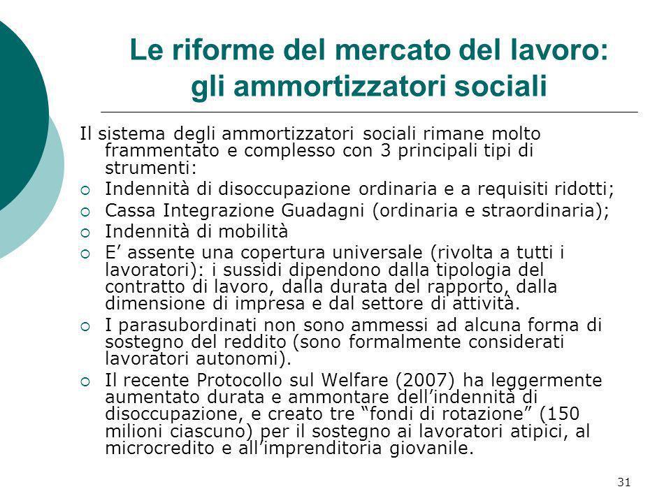 Le riforme del mercato del lavoro: gli ammortizzatori sociali