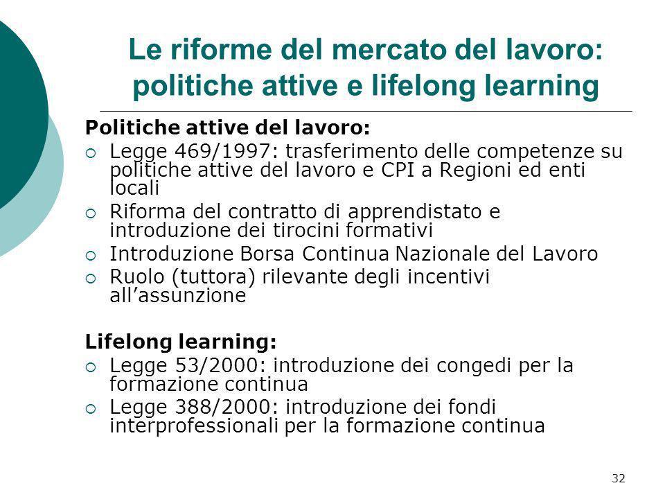 Le riforme del mercato del lavoro: politiche attive e lifelong learning