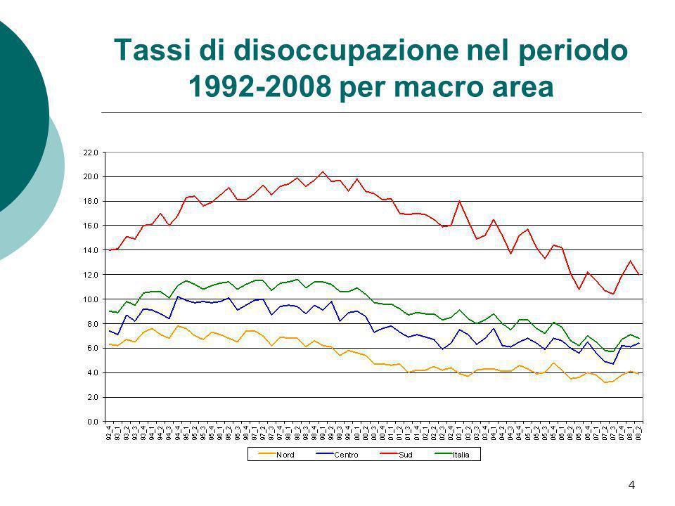 Tassi di disoccupazione nel periodo 1992-2008 per macro area