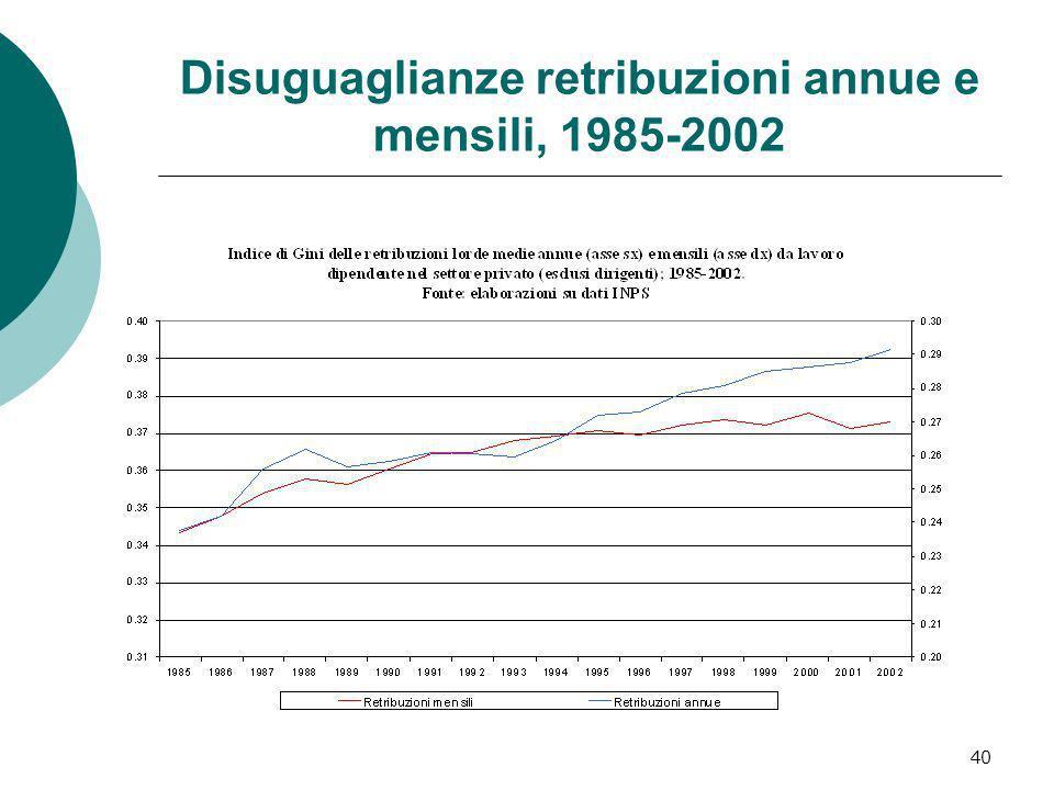 Disuguaglianze retribuzioni annue e mensili, 1985-2002