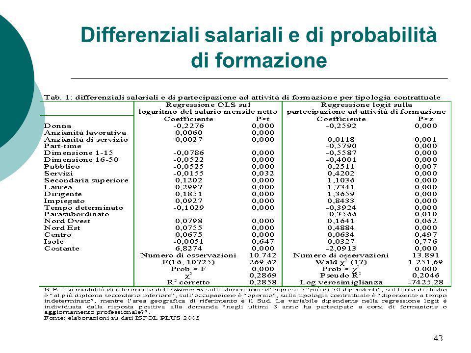 Differenziali salariali e di probabilità di formazione