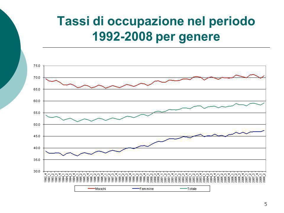 Tassi di occupazione nel periodo 1992-2008 per genere