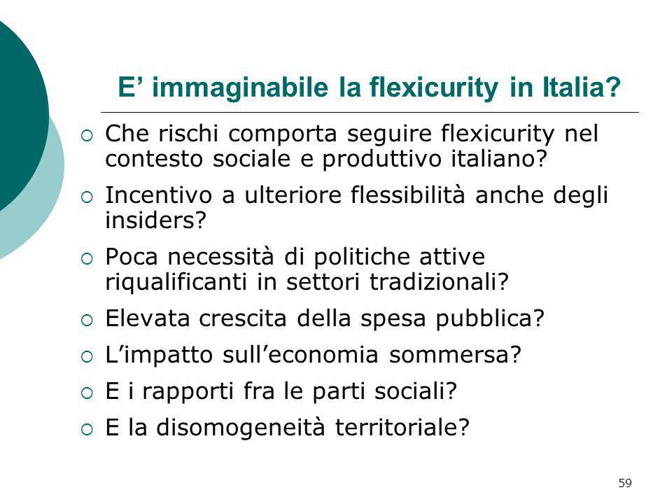 E' immaginabile la flexicurity in Italia
