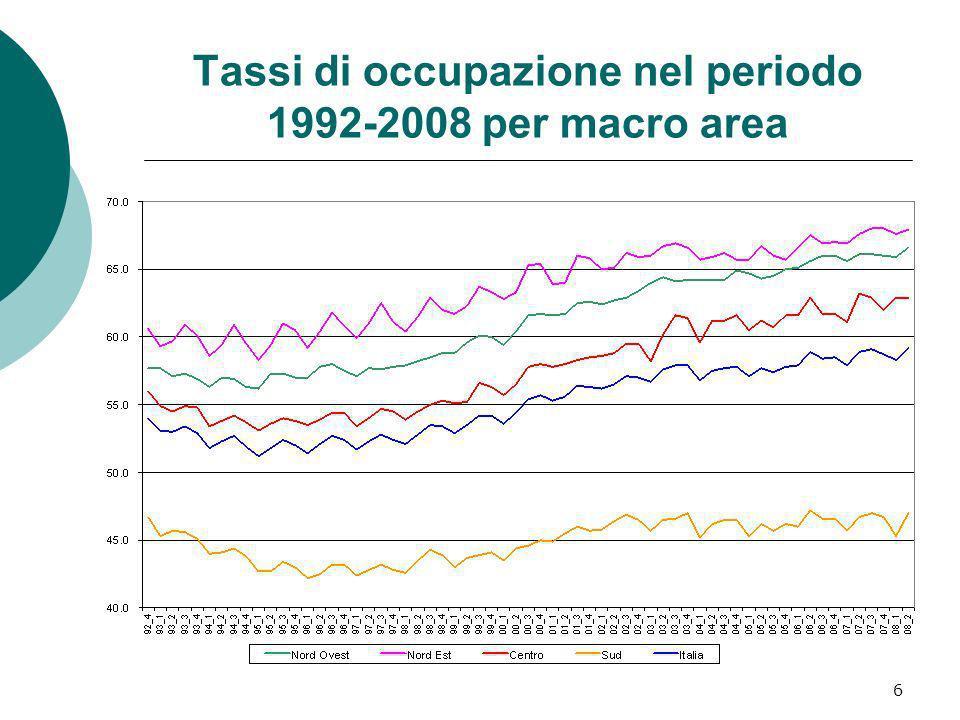 Tassi di occupazione nel periodo 1992-2008 per macro area